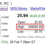 Cisco Stock Price !