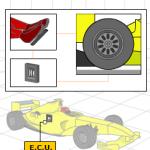 F1 Car Guide