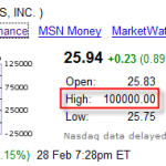 Cisco Stock Price !